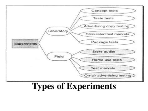 research design natural experiment what is an experimental research 1