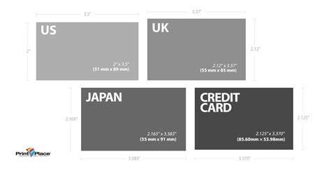 Standard Credit Card Size Template standard business card sizes around the world printplace