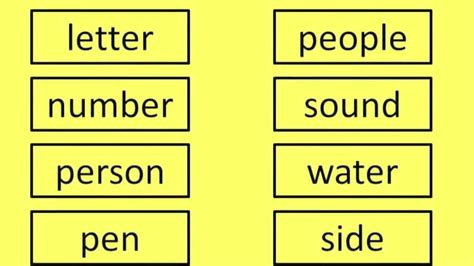 How To Pick Sheets by English Reading Vocabulary Fluent Readers 100