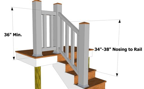 Banister Railing Height by 2009 Irc Code Stairs Thisiscarpentry