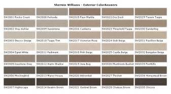 kwal paint colors kwal paint color chart car interior design