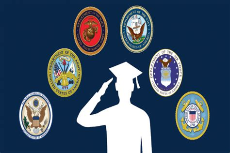 Free Mba Gi Bill by Post 9 11 Gi Bill Overview