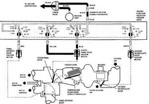 1995 mazda b3000 engine diagram 1995 get free image about wiring diagram