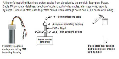 romex wire bushings repair wiring scheme