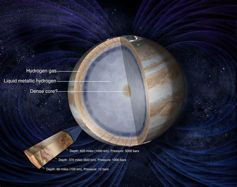 jupiter orbit press kit science overview