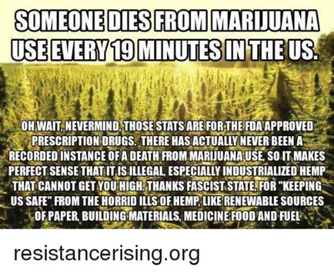 Is There Any Recorded Deaths From Cannabis Someone Dies From Marjuana Use Every 19 Minutes In The Us
