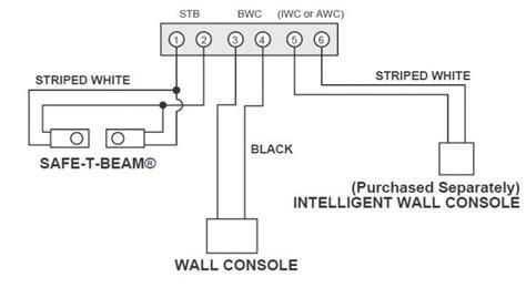 genie intellicode garage door opener wiring diagram