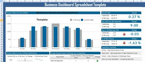 Professional Business Dashboard Spreadsheet Templates Microsoft Excel Templates Microsoft Excel Dashboard Template