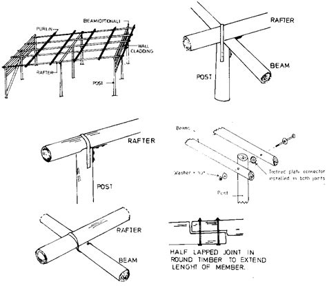 loads from incline roof farm structures ch5 elements of construction floors