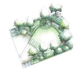 home garden design layout garden design layout plans cool best home garden trends
