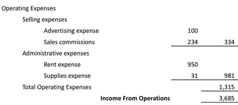 multi step income statement exle template