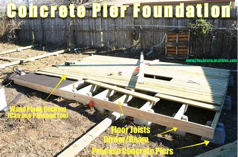 Cheap Shed Foundation by How To Build A Foundation For Your Shed Step By Step