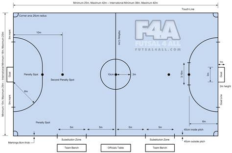 Karpet Futsal Bekas bacaan sehari hari karpet futsal untuk lapangan futsal