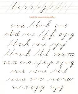 learning the exquisite of calligraphy how to create