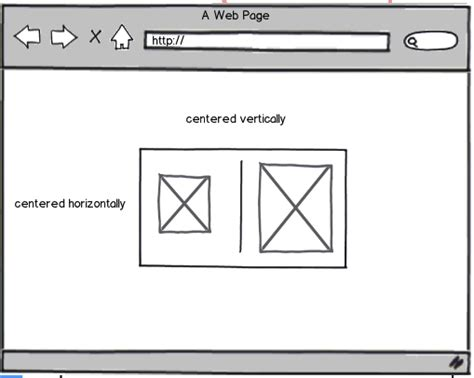 css layout elements vertically css vertically and horizontally centering container and