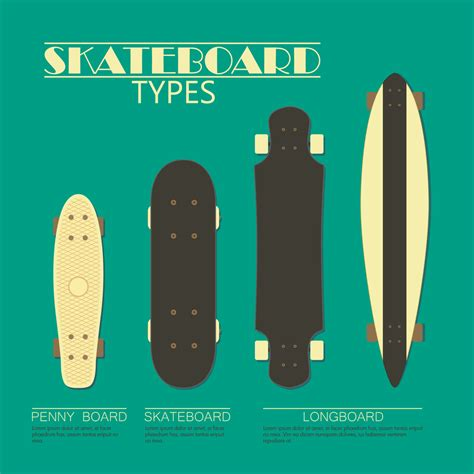 longboard decks types all different types of skateboards