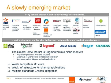 orange home automation infrastructure open interaction