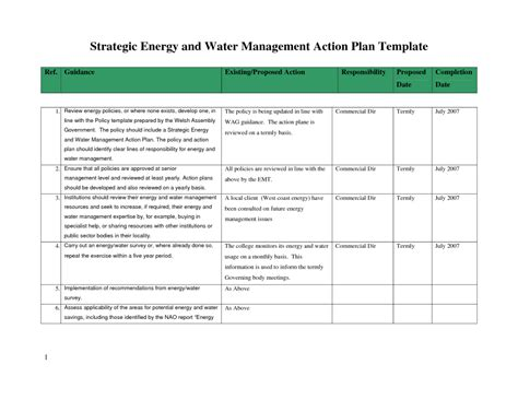 management action plan template sle helloalive