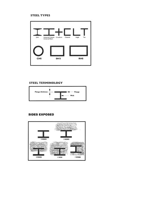 different steel sections different steel sections 28 images 2 answers what are