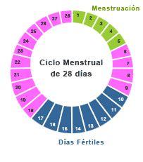 Q Significa El Calendario Lo Que Nadie Cuenta Octubre 2012