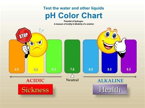 ph color chart water ph color chart search engine at search