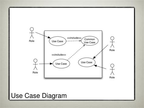 use diagram introduction ppt introduction to uml diagramming powerpoint