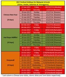 Calendar 2018 Malaysia Puasa Malaysia Schools Festival Holidays In 2017 New