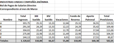 calculo del valor del decimo tercer sueldo en el ecuador tercera remuneracion 2015 contabilidad ejemplo de rol de pagos mano de obra directa