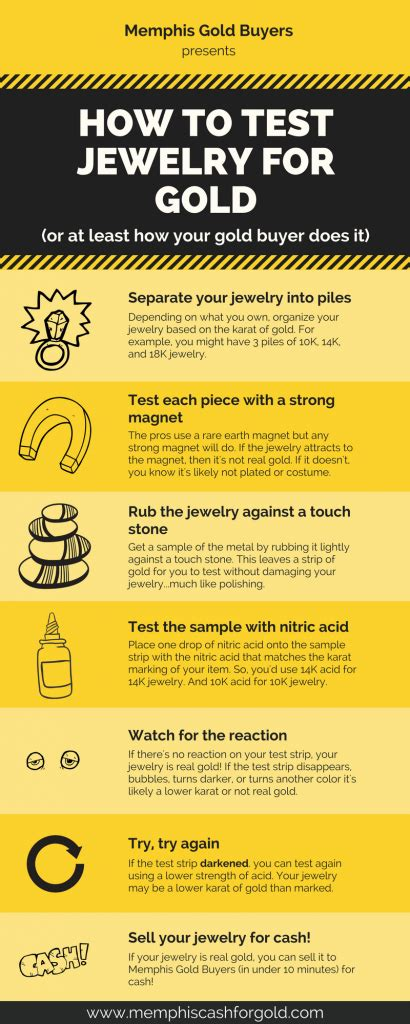 how to learn jewelry facts you probably didn t about how to test jewelry
