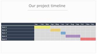 project timeline powerpoint template get this beautiful editable powerpoint timeline template