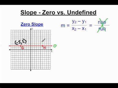 slope with 0 slope zero versus undefined youtube