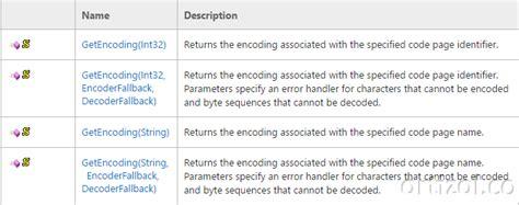 manipulacion de cadenas en c cadenas de caracteres y manipulaci 243 n de texto en c