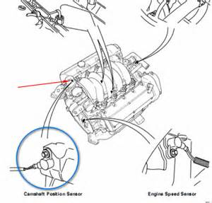 Location Of Jaguars I Am Looking For My Camshaft Position Sensor In My 2000