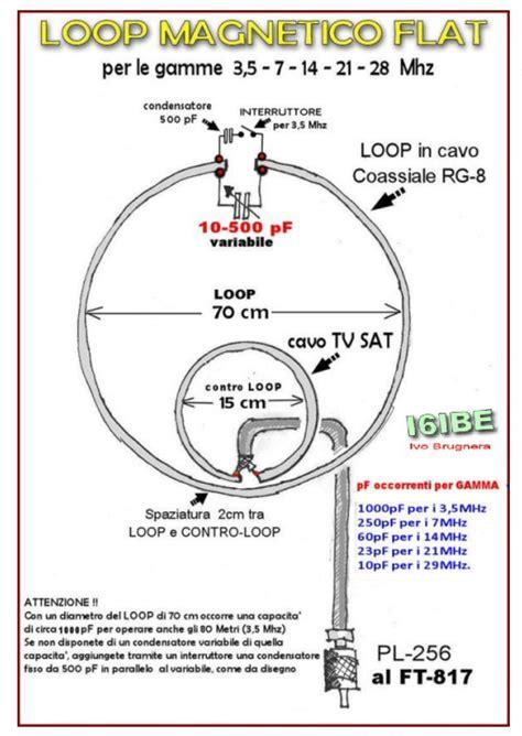 hf loop magnetica flat coax benvenuti su officinahf
