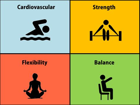 typography exercises pe9exercisevsdisease be fit exercise a bit