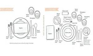 how to set a table for any occasion