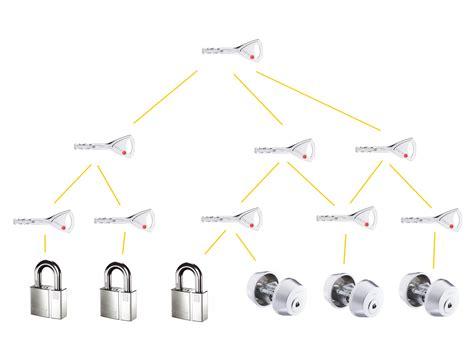 surveillance system wiring diagram surveillance wiring