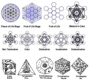 geometric pattern meanings meaningless numerology or devine symmetry the magic of