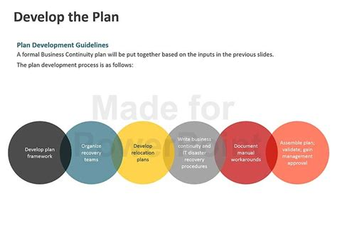 business continuity plan checklist template business continuity plan template powerpoint presentation