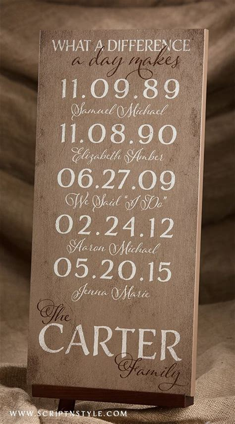 personalized special  wood sign personalized wood