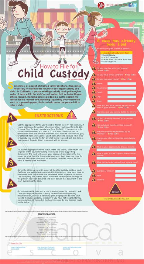 Are Child Custody Records Divorce Records