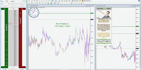 live futures trading room smileydot us tradingstarpro com emini trading course system for