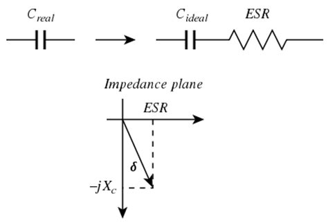 capacitor dissipation factor dissipation factor