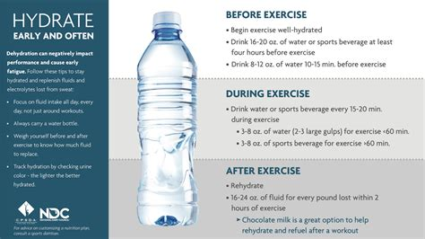 hydration for athletes osaa health safety