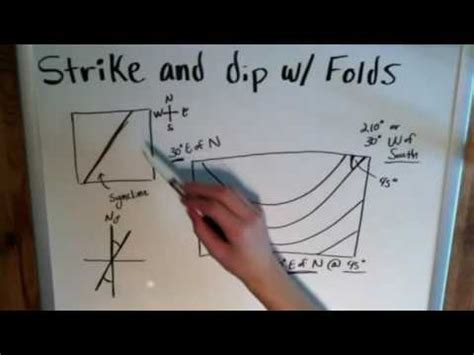 strike and dip with folds the basics of geology youtube