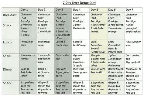 7 Day Liver Detox Meal Plan by Detox Diet Plan Plus La Vie Pblv