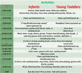 Infant toddler schedule everything kiddos pinterest