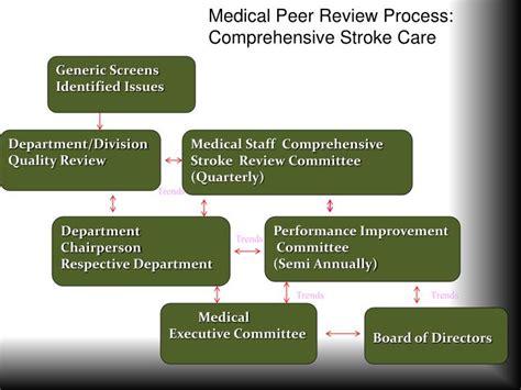 peer reviewed nursing and health care journal nursing impact factor peer review american medical association writing