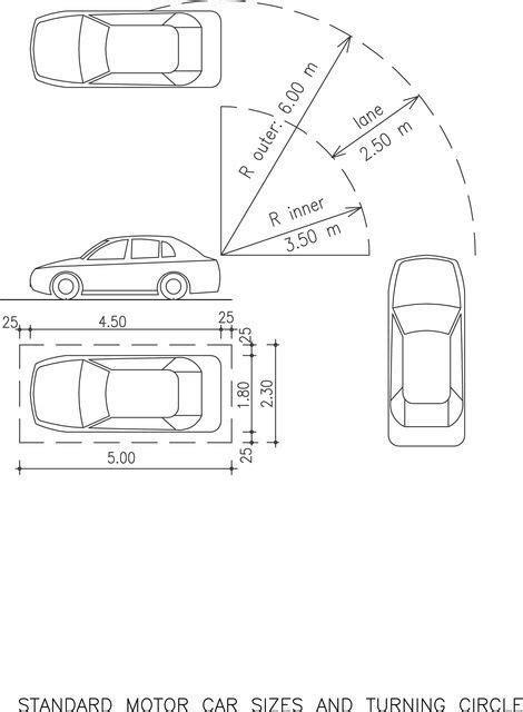 car minimum turning radius detalji pinterest circle