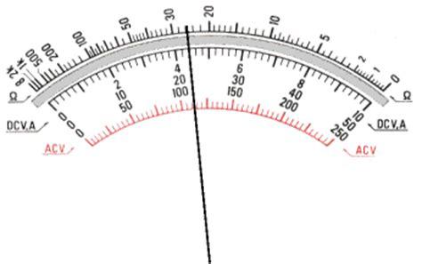 Multimeter Jarum electro zone ermeter voltmeter ohm meter